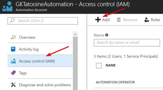 AzureAutomationAccessControl