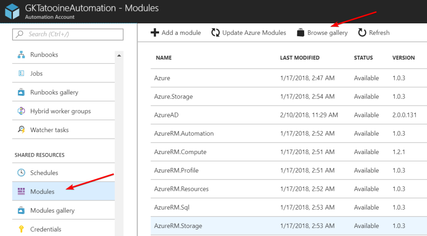 Azure Ad Inactive Users