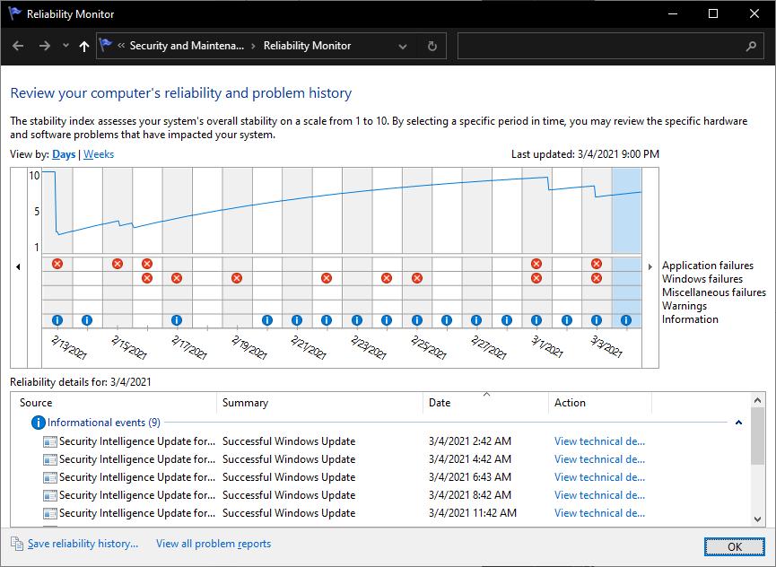 Windows 10 Reliability Monitor