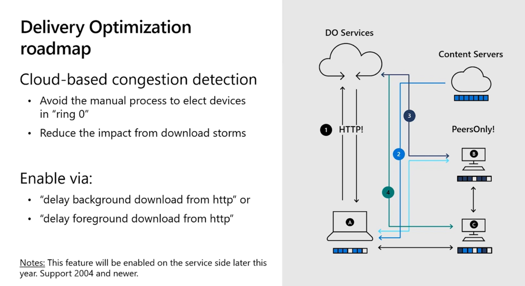 Delivery Optimization - cloud-based congestion detection