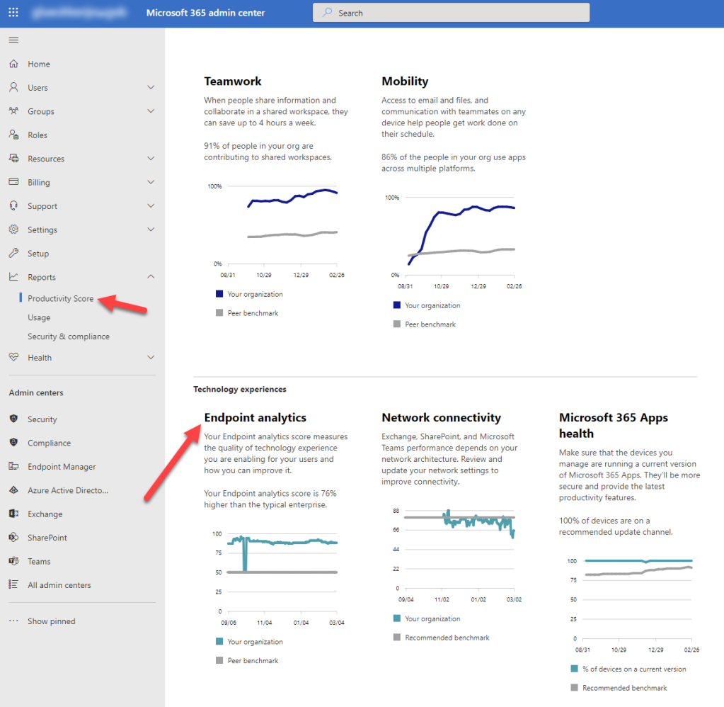 Microsoft 365 Admin Center Productivity Score with Endpoint Analytics